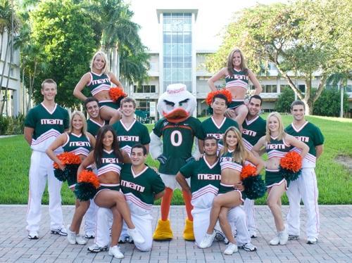 спорт университета Майами